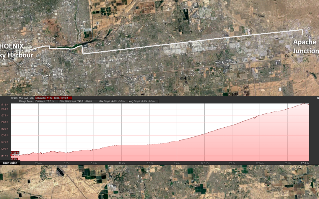 Day 1 Phoenix-Apache Junction 30 Miles